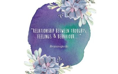 Chapter 2 – Thoughts, Feelings & Behavior